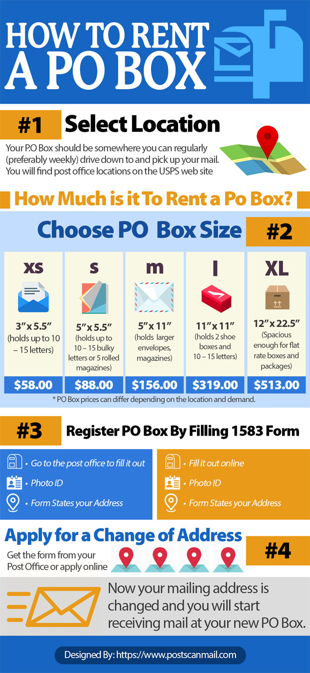 0bc705f5eb4f8e The Ultimate Guide to Rent a PO Box