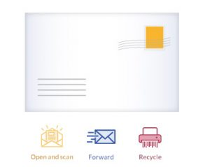 Virtual Mail Solutions
